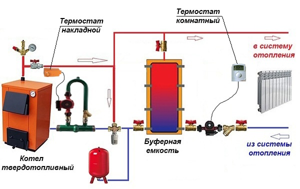 Схема обвязки с теплоаккумулятором